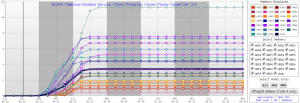 SREF snowfall accumulation