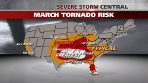 March U.S. Tornado Risk