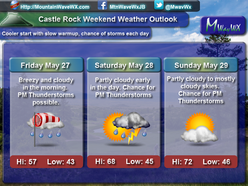 SpringWxWeekendOutlook_May27-29-2016CR