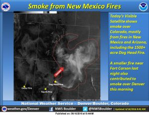 NWS graphic showing smoke on visible satellite this morning...