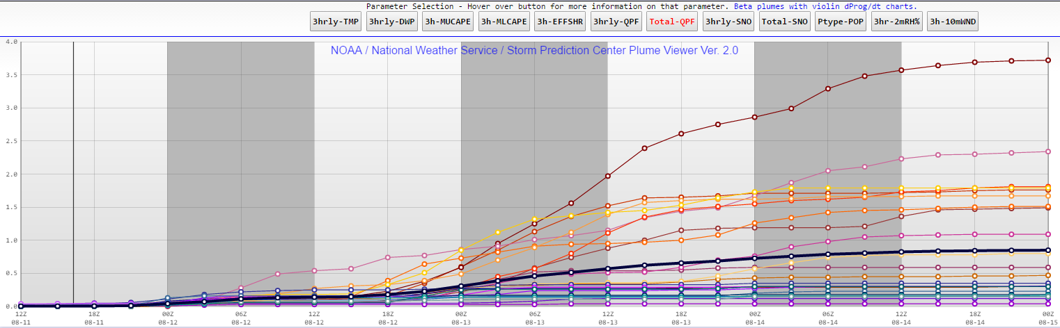 Centennial Airport QPF through Sunday