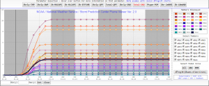 SREF is on board with snowfall between 2-4 inches by noon Tuesday.