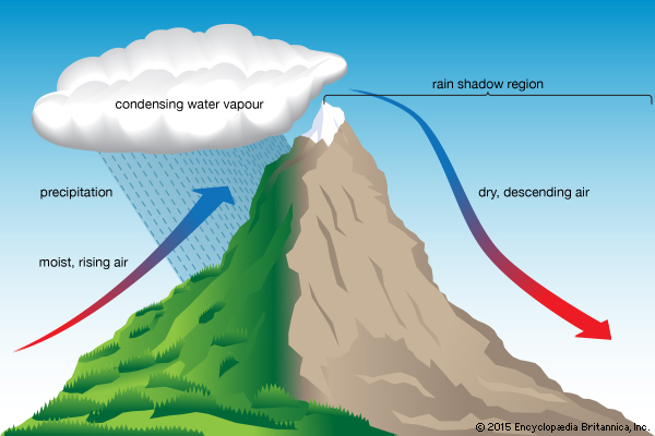Castle Rock Weather The Palmer Divide Part 1 Mountain Wave Weather