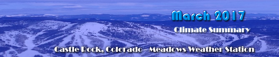 Castle Rock Co Weather | March 2017 Weather Statistics