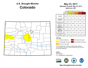 Colorado Drought | Colorado Weather Statistics