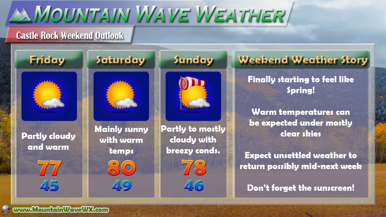Weather For Sunday : Castle rock weather weekend outlook may  mountain