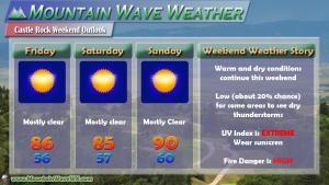Castle Rock Weekend Outlook | Castle Rock Weather | Castle Rock CO Weather