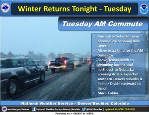 Winter Weather Advisory | Castle Rock CO Weather | Weather Castle Rock CO | Fall 2017 | Snow Storm | Freezing Fog | Freezing Rain