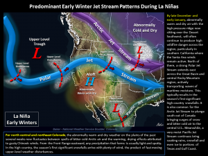 La Nina Fall | Colorado Weather | La Nina weather pattern | Castle Rock Weather | Palmer Divide Weather