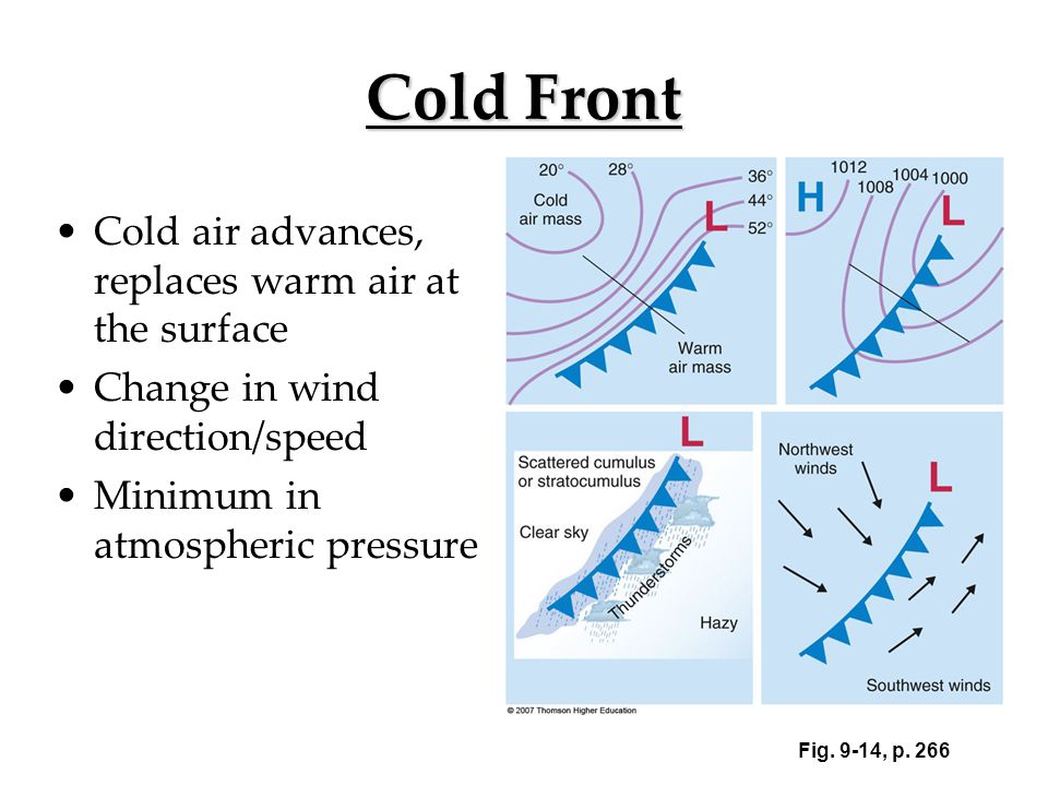 Diagram Of The Cold Front Trusted Wiring Diagrams